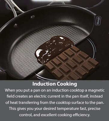 DeLonghi intuitive cooktops, available at The Good Guys